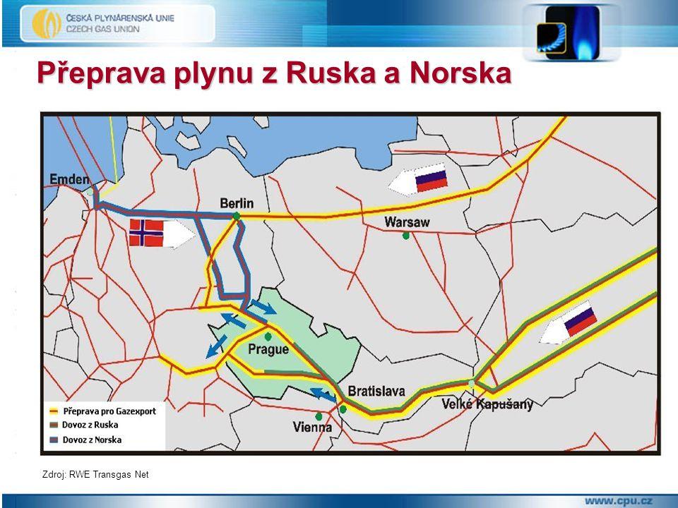 Přeprava plynu z Ruska a Norska Zdroj: RWE Transgas Net