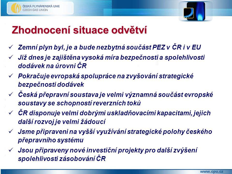 Zhodnocení situace odvětví Zemní plyn byl, je a bude nezbytná součást PEZ v ČR i v EU Již dnes je zajištěna vysoká míra bezpečnosti a spolehlivosti dodávek na úrovni ČR Pokračuje evropská spolupráce na zvyšování strategické bezpečnosti dodávek Česká přepravní soustava je velmi významná součást evropské soustavy se schopností reverzních toků ČR disponuje velmi dobrými uskladňovacími kapacitami, jejich další rozvoj je velmi žádoucí Jsme připraveni na vyšší využívání strategické polohy českého přepravního systému Jsou připraveny nové investiční projekty pro další zvýšení spolehlivosti zásobování ČR
