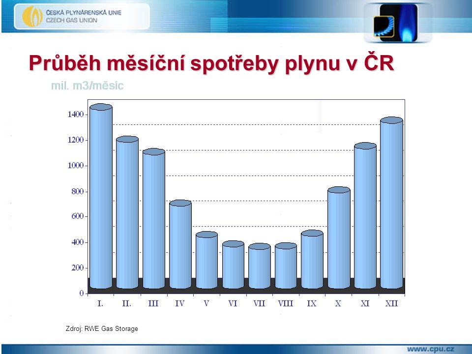 Přepravní soustava 2009 cz PŘEDÁVACÍ STANICE