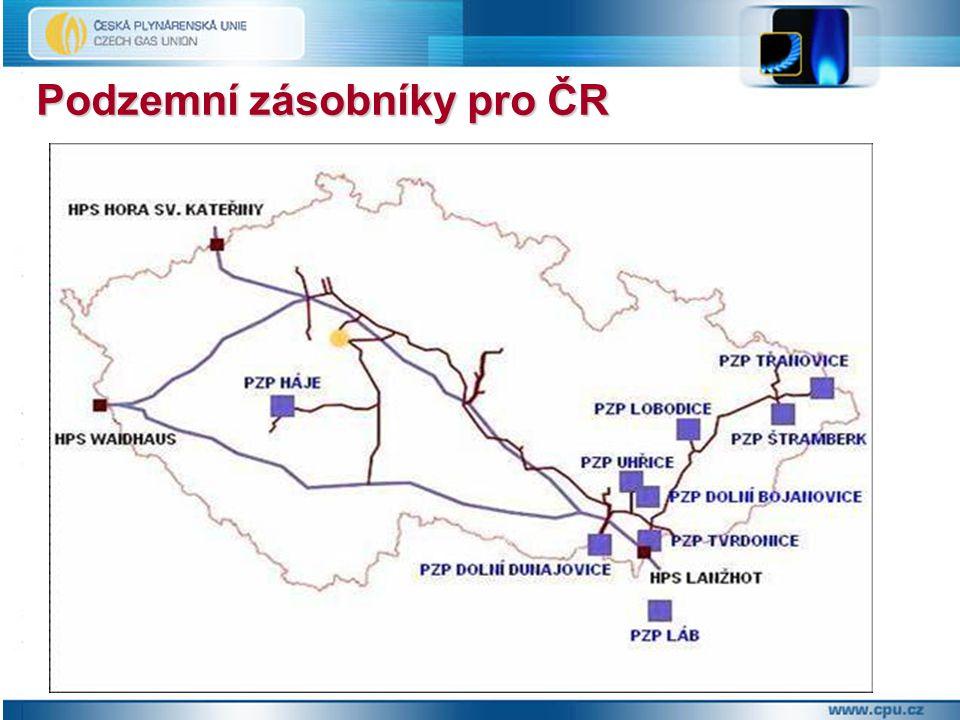 Plynovodní systémy v ČR tranzitní plynovody vysokotlaký národní systém regionální vysokotlaké systémy