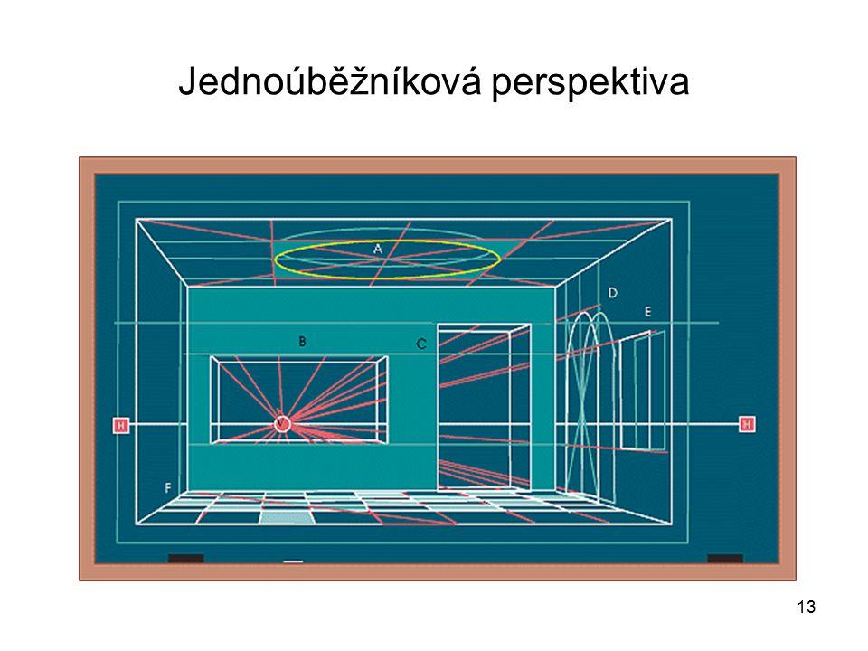 13 Jednoúběžníková perspektiva