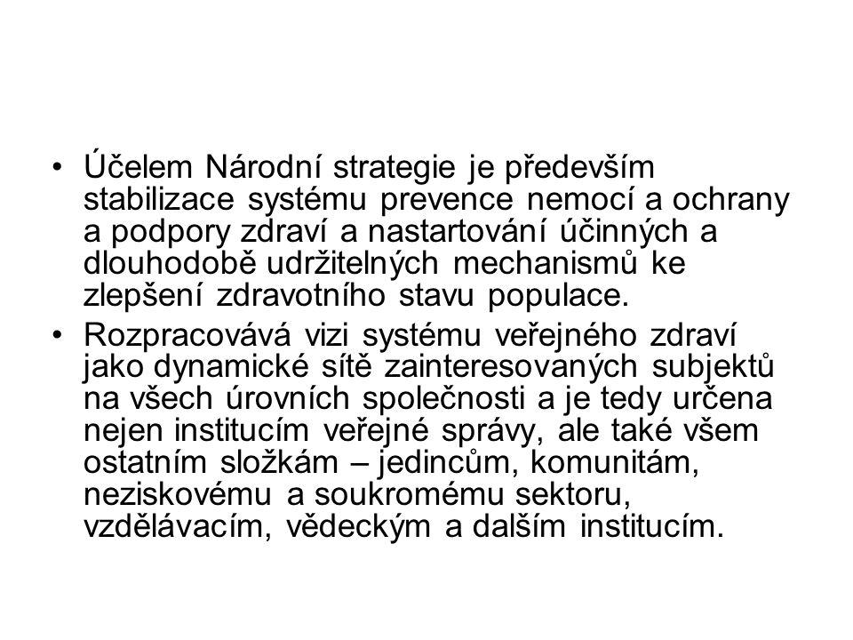 Účelem Národní strategie je především stabilizace systému prevence nemocí a ochrany a podpory zdraví a nastartování účinných a dlouhodobě udržitelných