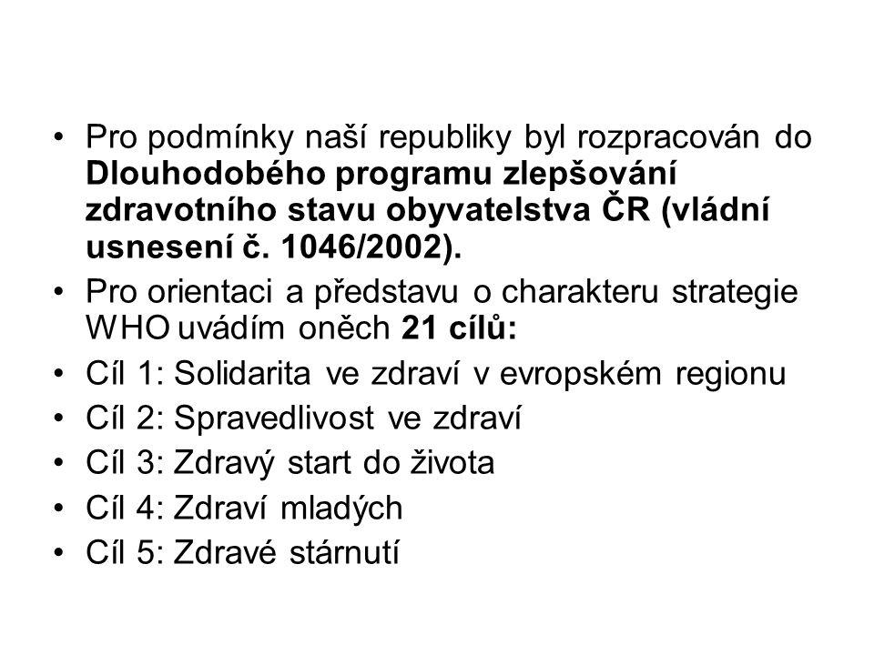 Pro podmínky naší republiky byl rozpracován do Dlouhodobého programu zlepšování zdravotního stavu obyvatelstva ČR (vládní usnesení č. 1046/2002). Pro