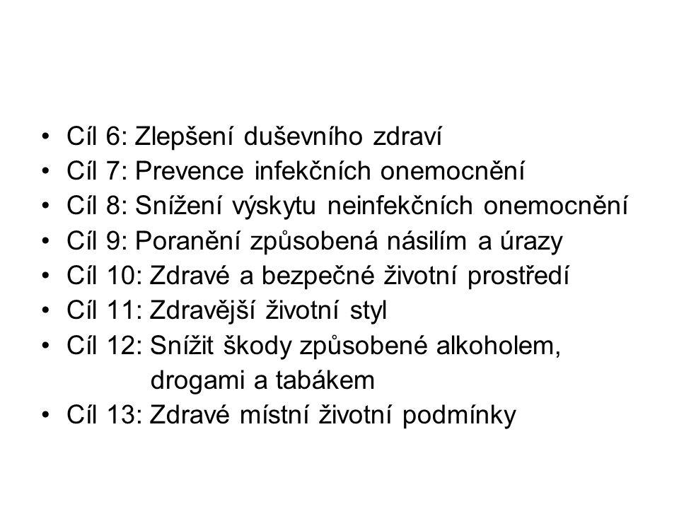 Cíl 6: Zlepšení duševního zdraví Cíl 7: Prevence infekčních onemocnění Cíl 8: Snížení výskytu neinfekčních onemocnění Cíl 9: Poranění způsobená násilím a úrazy Cíl 10: Zdravé a bezpečné životní prostředí Cíl 11: Zdravější životní styl Cíl 12: Snížit škody způsobené alkoholem, drogami a tabákem Cíl 13: Zdravé místní životní podmínky