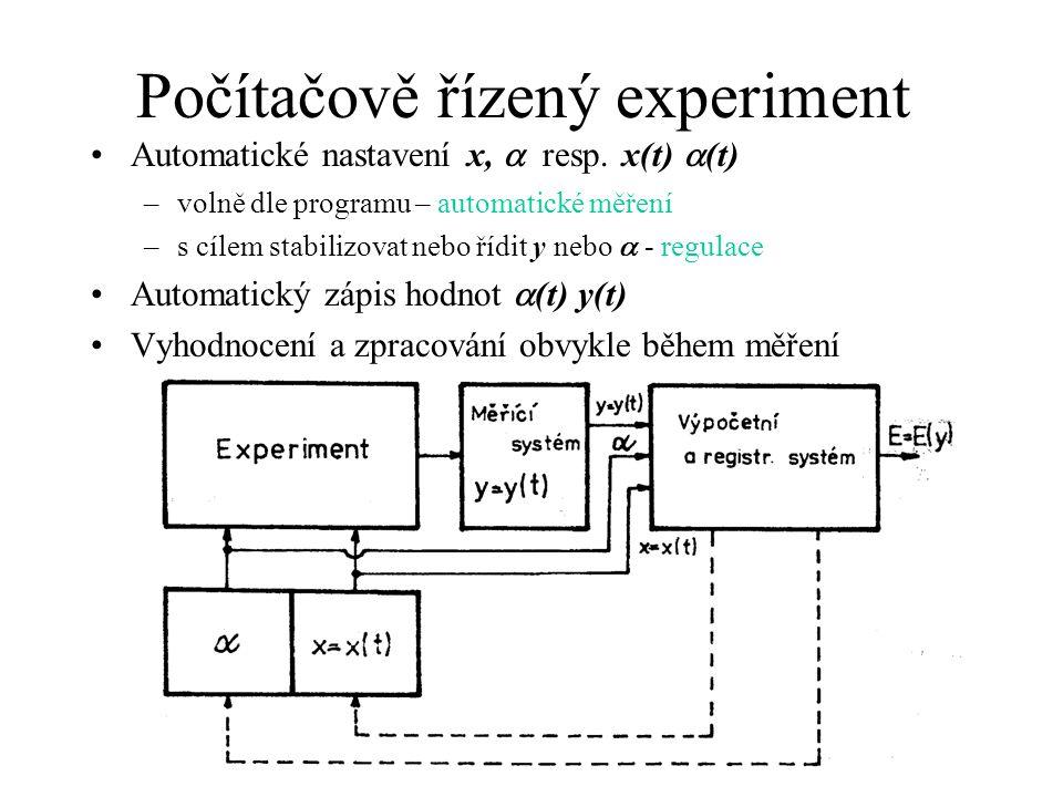 Počítačově řízený experiment Automatické nastavení x,  resp. x(t)  (t) –volně dle programu – automatické měření –s cílem stabilizovat nebo řídit y n