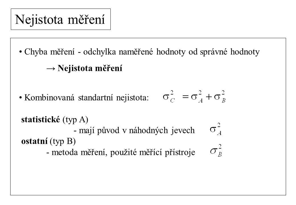 Chyba měření - odchylka naměřené hodnoty od správné hodnoty → Nejistota měření Kombinovaná standartní nejistota: statistické (typ A) - mají původ v ná