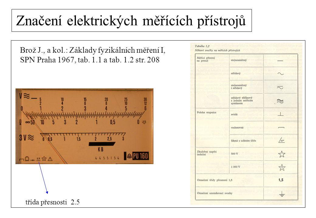 Značení elektrických měřících přístrojů Brož J., a kol.: Základy fyzikálních měření I, SPN Praha 1967, tab. 1.1 a tab. 1.2 str. 208 třída přesnosti 2.