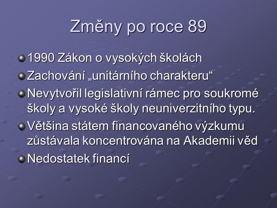 Ministři Předkládají prezidentu republiky návrh na jmenování, popř.