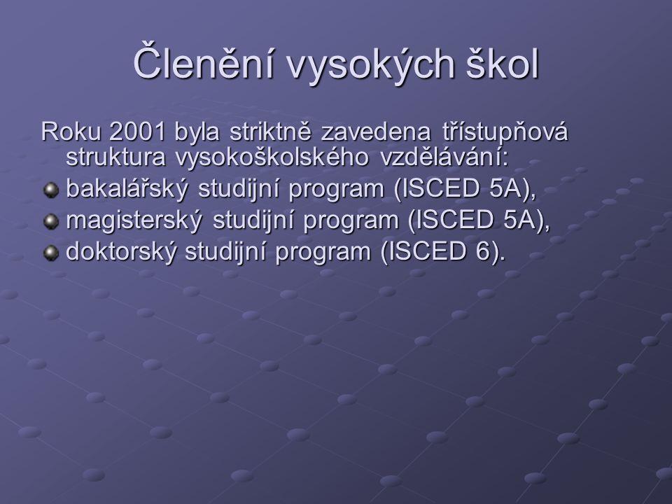 Bílá kniha terciárního vzdělávání Expertní materiál věnovaný reformě českého terciárního vzdělávání (dílčí výstup) Tlaky na vzdělávací systémy – demografický vývoj, inovace