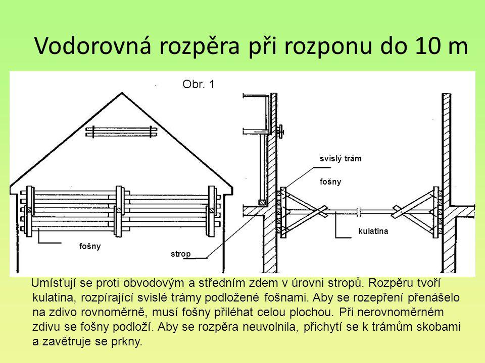 Vodorovná rozpěra při rozponu do 10 m Umísťují se proti obvodovým a středním zdem v úrovni stropů. Rozpěru tvoří kulatina, rozpírající svislé trámy po