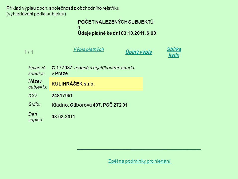 POČET NALEZENÝCH SUBJEKTŮ 1 Údaje platné ke dni 03.10.2011, 6:00 1 / 1 Výpis platných Úplný výpis Sbírka listin Spisová značka: C 177087 vedená u rejstříkového soudu v Praze Název subjektu: KULIHRÁŠEK s.r.o.