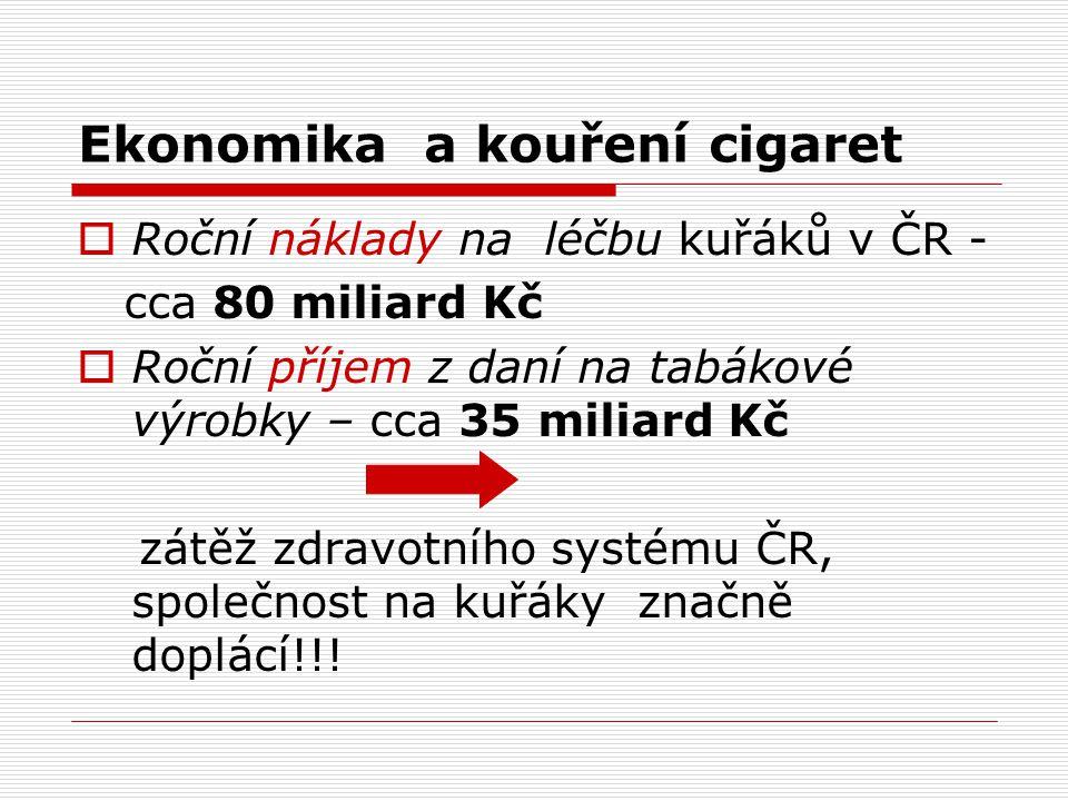 Ekonomika a kouření cigaret  Roční náklady na léčbu kuřáků v ČR - cca 80 miliard Kč  Roční příjem z daní na tabákové výrobky – cca 35 miliard Kč zát