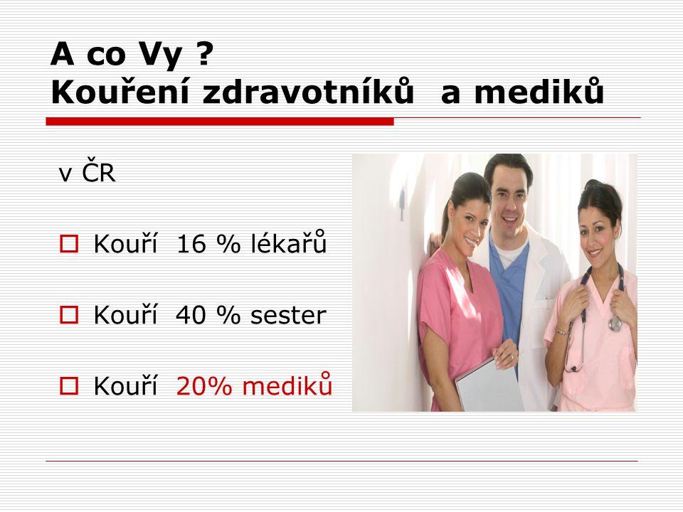 A co Vy ? Kouření zdravotníků a mediků v ČR  Kouří 16 % lékařů  Kouří 40 % sester  Kouří 20% mediků