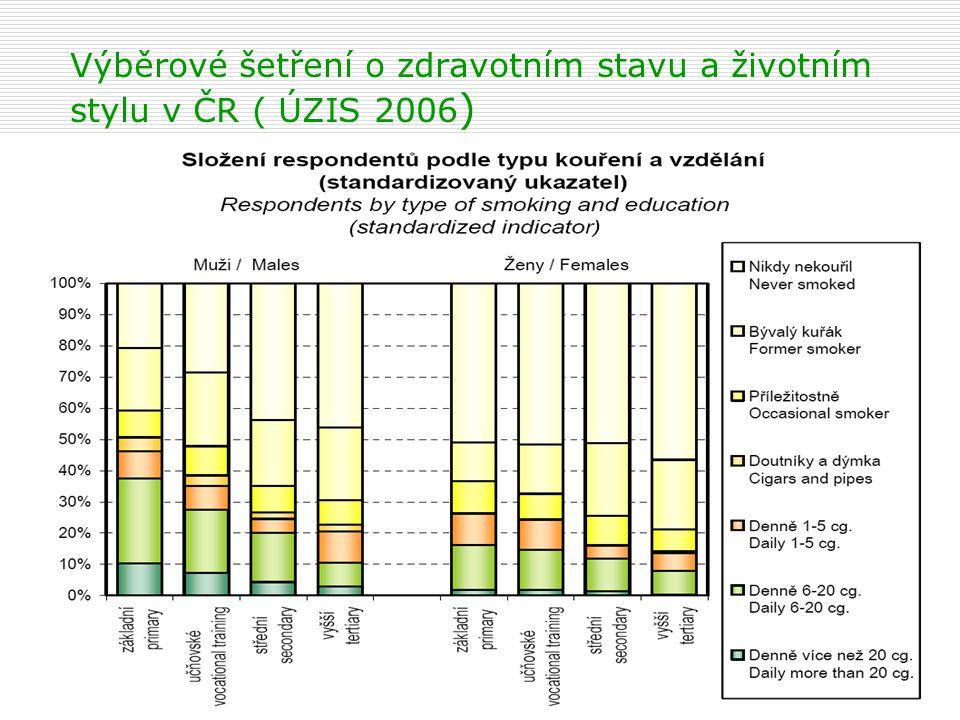 Výběrové šetření o zdravotním stavu a životním stylu v ČR ( ÚZIS 2006 )