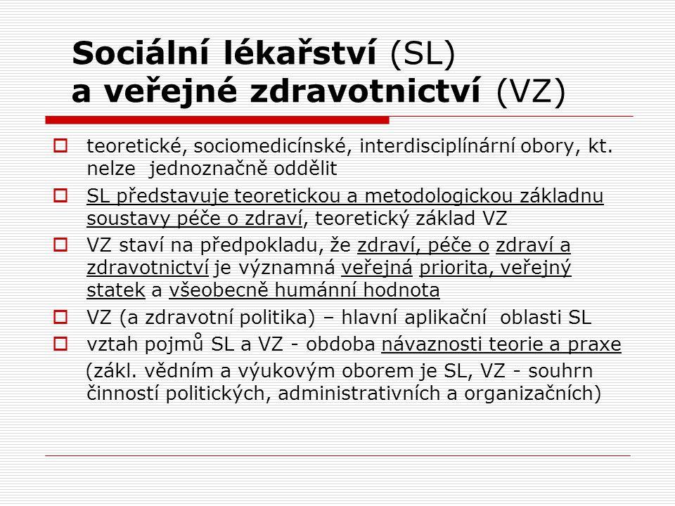 Sociální lékařství (SL) a veřejné zdravotnictví (VZ)  teoretické, sociomedicínské, interdisciplínární obory, kt. nelze jednoznačně oddělit  SL předs