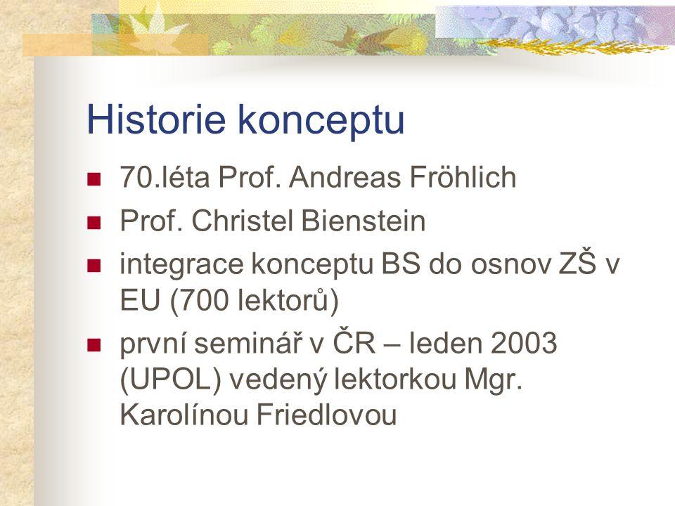 Historie konceptu 70.léta Prof. Andreas Fröhlich Prof. Christel Bienstein integrace konceptu BS do osnov ZŠ v EU (700 lektorů) první seminář v ČR – le