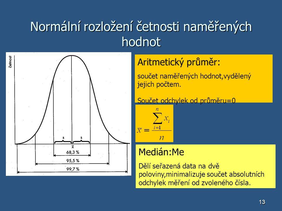 13 Normální rozložení četnosti naměřených hodnot Aritmetický průměr: součet naměřených hodnot,vydělený jejich počtem. Součet odchylek od průměru=0 Med