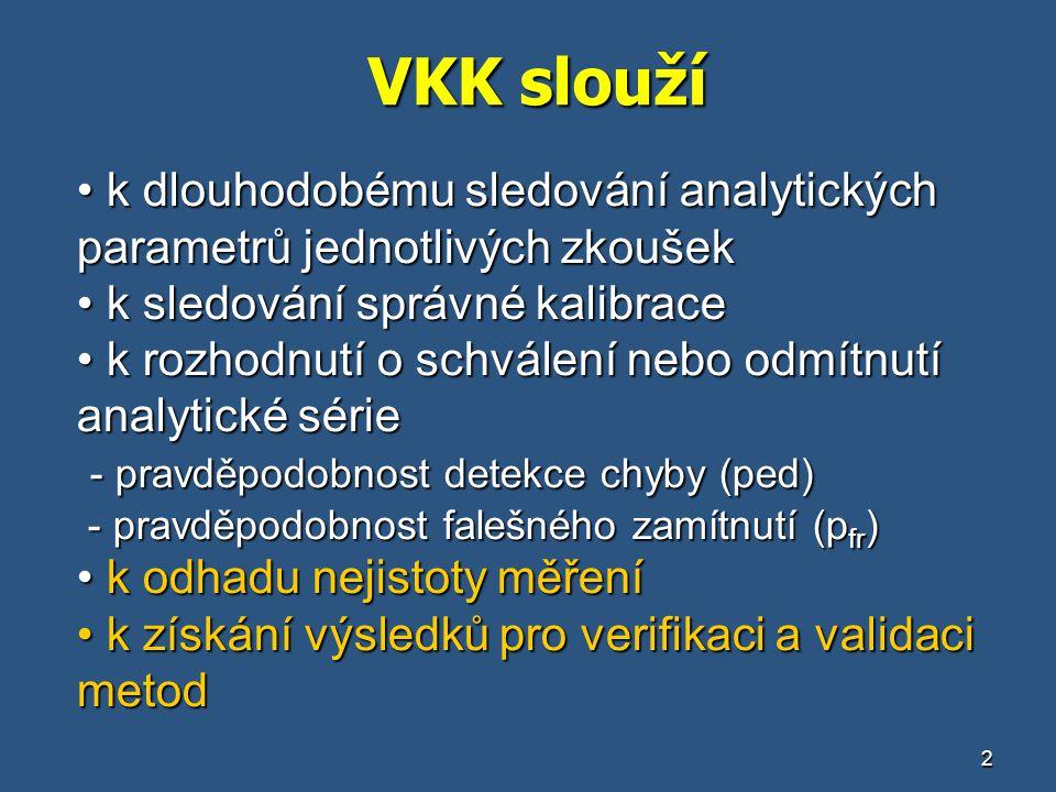 2 VKK slouží k dlouhodobému sledování analytických parametrů jednotlivých zkoušek k dlouhodobému sledování analytických parametrů jednotlivých zkoušek
