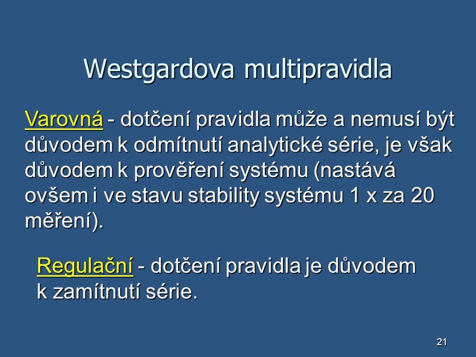 21 Westgardova multipravidla Varovná - dotčení pravidla může a nemusí být důvodem k odmítnutí analytické série, je však důvodem k prověření systému (n