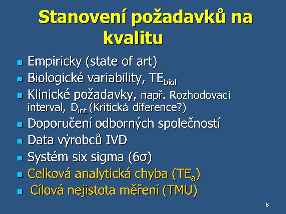 6 Stanovení požadavků na kvalitu Empiricky (state of art) Empiricky (state of art) Biologické variability, TE biol Biologické variability, TE biol Kli