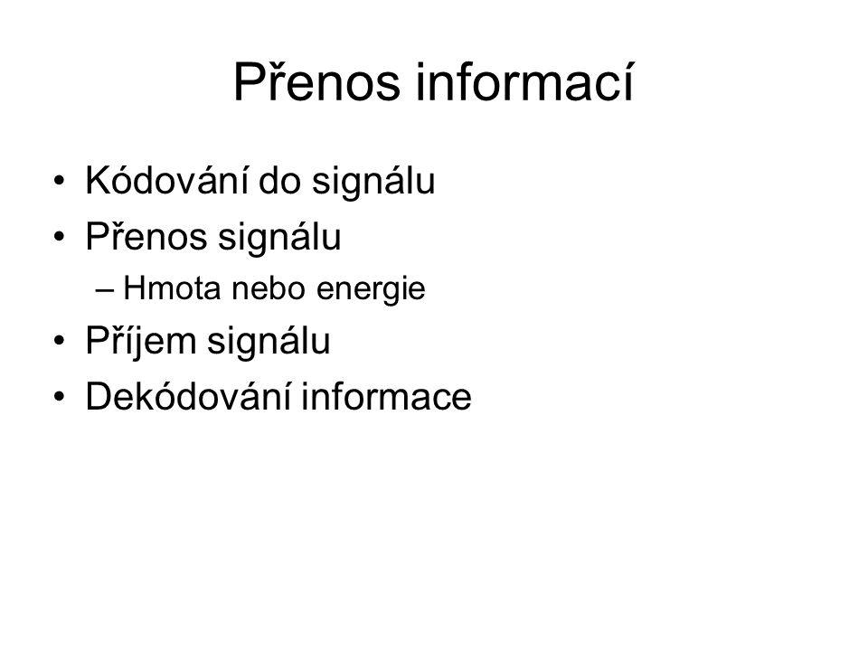 Přenos informací Kódování do signálu Přenos signálu –Hmota nebo energie Příjem signálu Dekódování informace