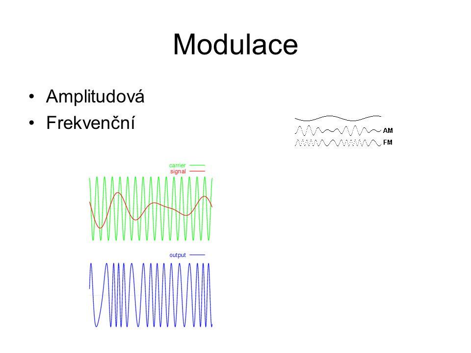 Modulace Amplitudová Frekvenční