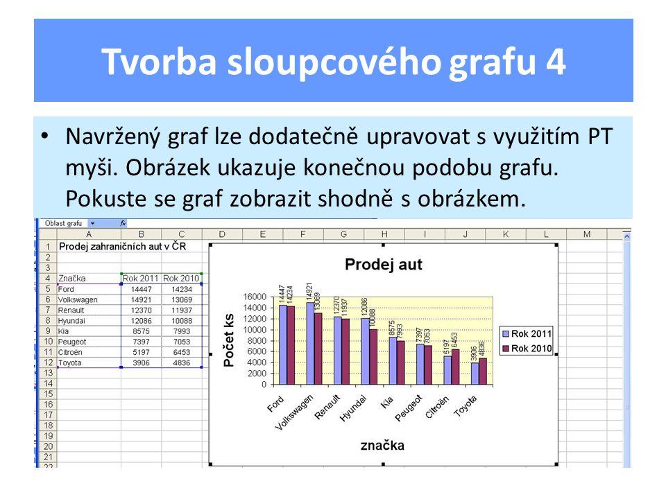 Navržený graf lze dodatečně upravovat s využitím PT myši.