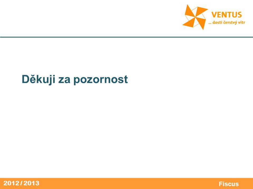 2012 / 2013 Fiscus Děkuji za pozornost