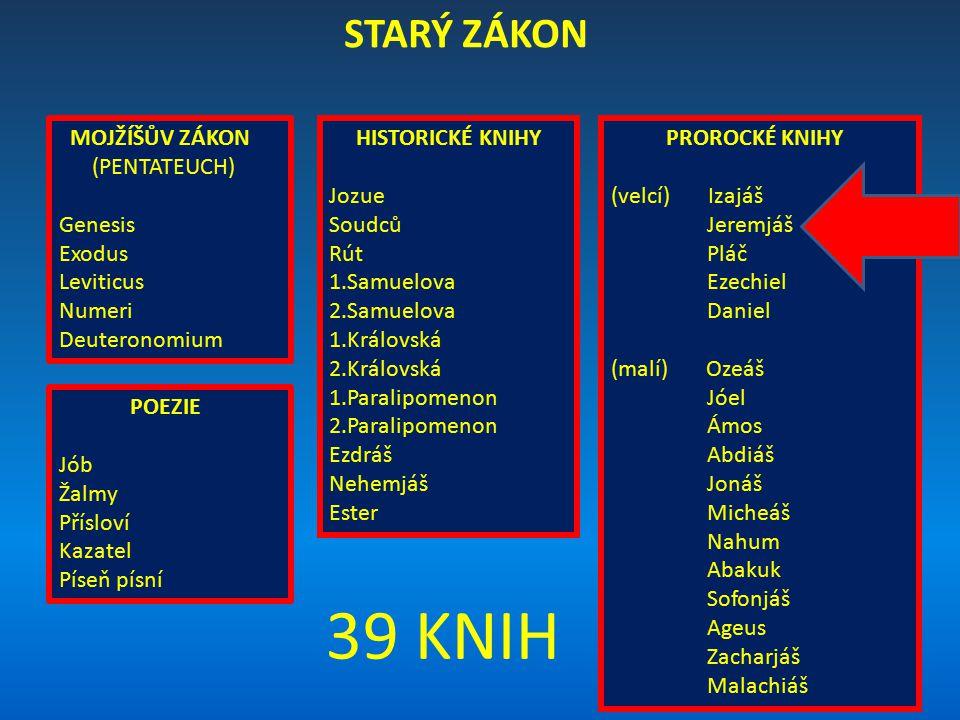 STARÝ ZÁKON MOJŽÍŠŮV ZÁKON (PENTATEUCH) Genesis Exodus Leviticus Numeri Deuteronomium HISTORICKÉ KNIHY Jozue Soudců Rút 1.Samuelova 2.Samuelova 1.Král