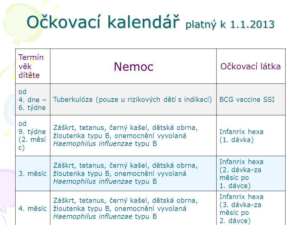 38 Očkovací kalendář platný k 1.1.2013 Termín věk dítěte Nemoc Očkovací látka od 4. dne – 6. týdne Tuberkulóza (pouze u rizikových dětí s indikací)BCG