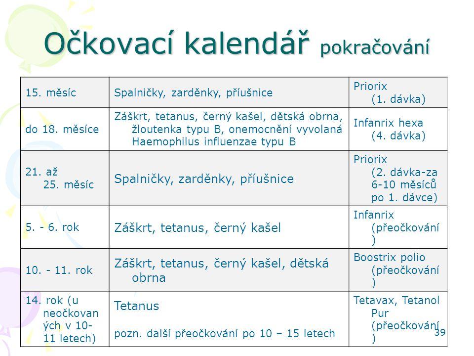 39 Očkovací kalendář pokračování 15. měsícSpalničky, zarděnky, příušnice Priorix (1. dávka) do 18. měsíce Záškrt, tetanus, černý kašel, dětská obrna,
