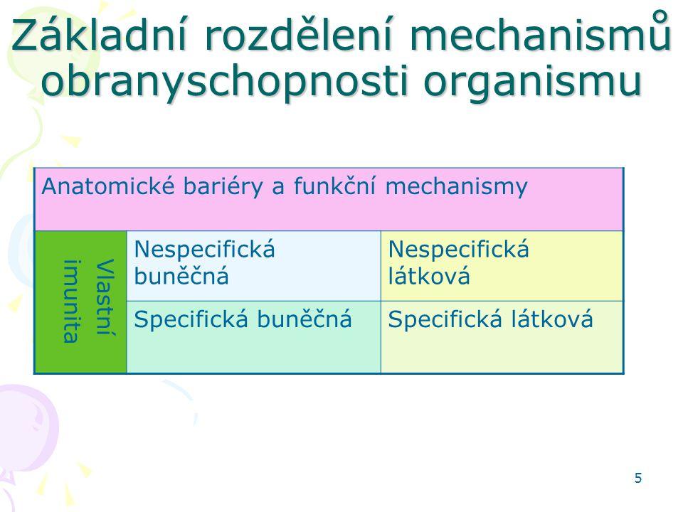 5 Základní rozdělení mechanismů obranyschopnosti organismu Anatomické bariéry a funkční mechanismy Vlastní imunita Nespecifická buněčná Nespecifická l