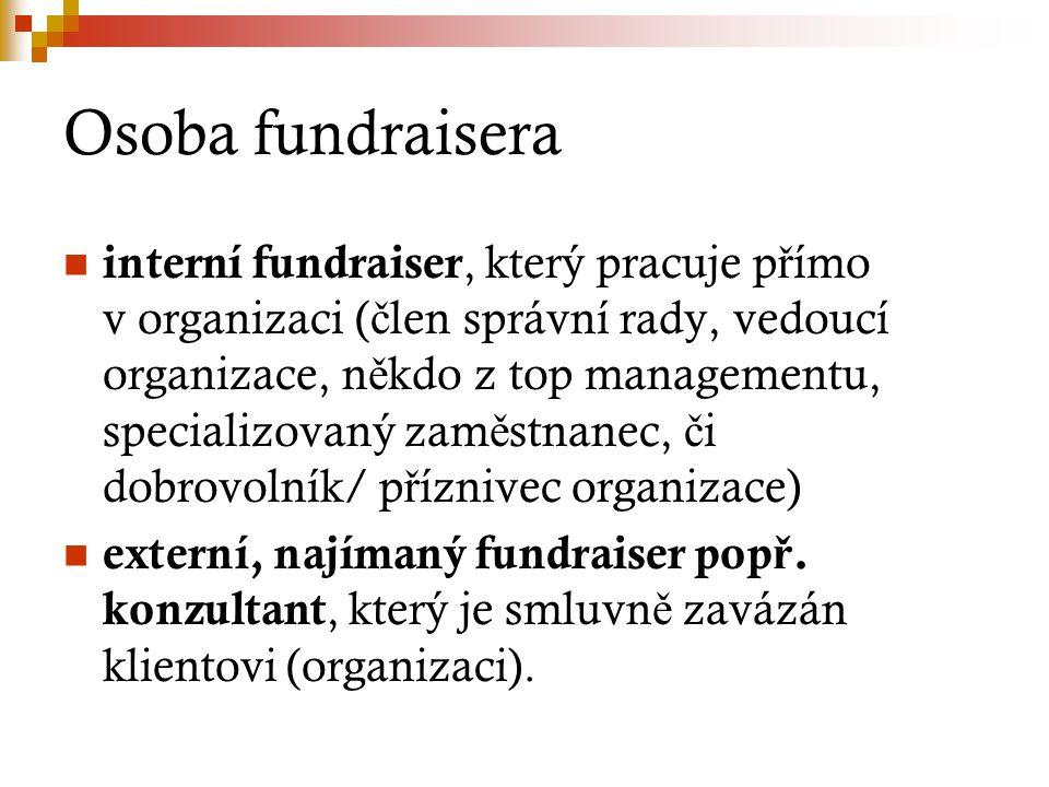 Osoba fundraisera interní fundraiser, který pracuje p ř ímo v organizaci ( č len správní rady, vedoucí organizace, n ě kdo z top managementu, specializovaný zam ě stnanec, č i dobrovolník/ p ř íznivec organizace) externí, najímaný fundraiser pop ř.