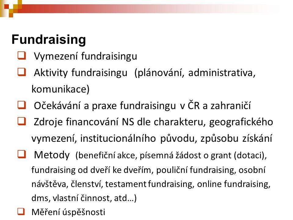  Vymezení fundraisingu  Aktivity fundraisingu (plánování, administrativa, komunikace)  Očekávání a praxe fundraisingu v ČR a zahraničí  Zdroje fin