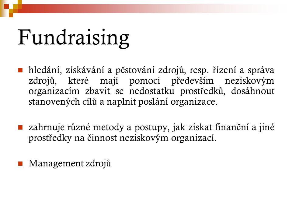 """Fundraising """"V ě da o tom, jak úsp ě šn ě p ř esv ě d č it druhé, ž e práv ě vy a vaše č innost jsou d ů le ž ité, a ž e se do nich vyplatí investovat."""