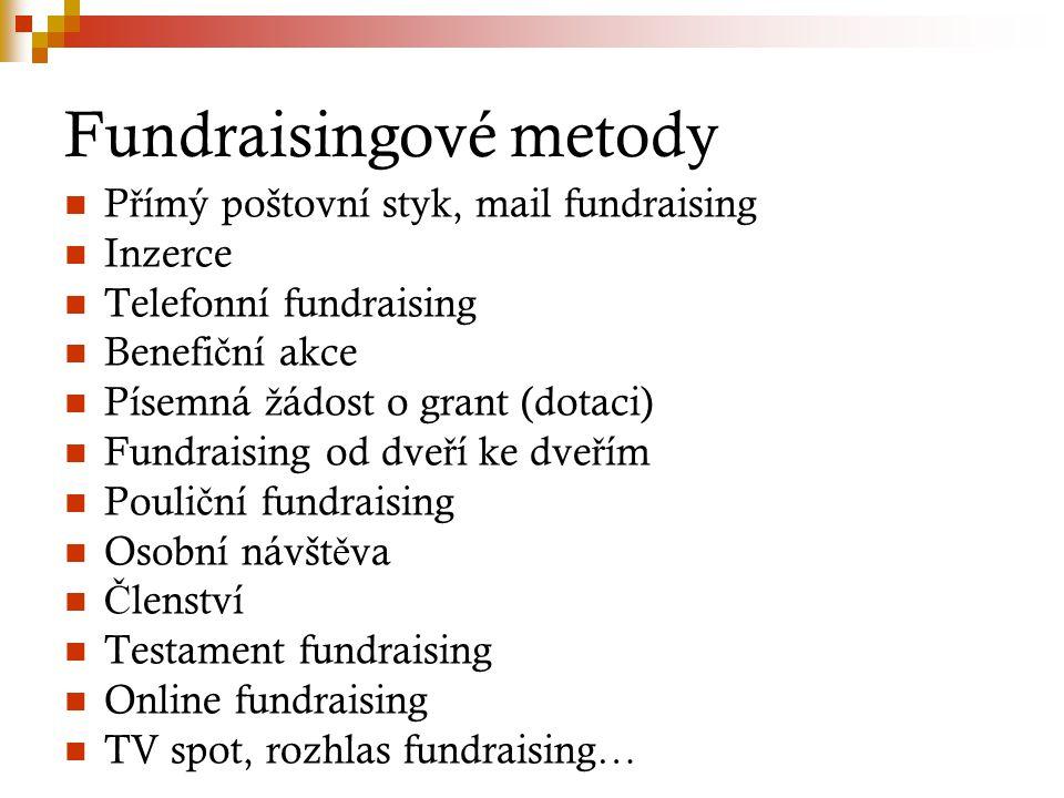 Fundraisingové metody P ř ímý poštovní styk, mail fundraising Inzerce Telefonní fundraising Benefi č ní akce Písemná ž ádost o grant (dotaci) Fundrais