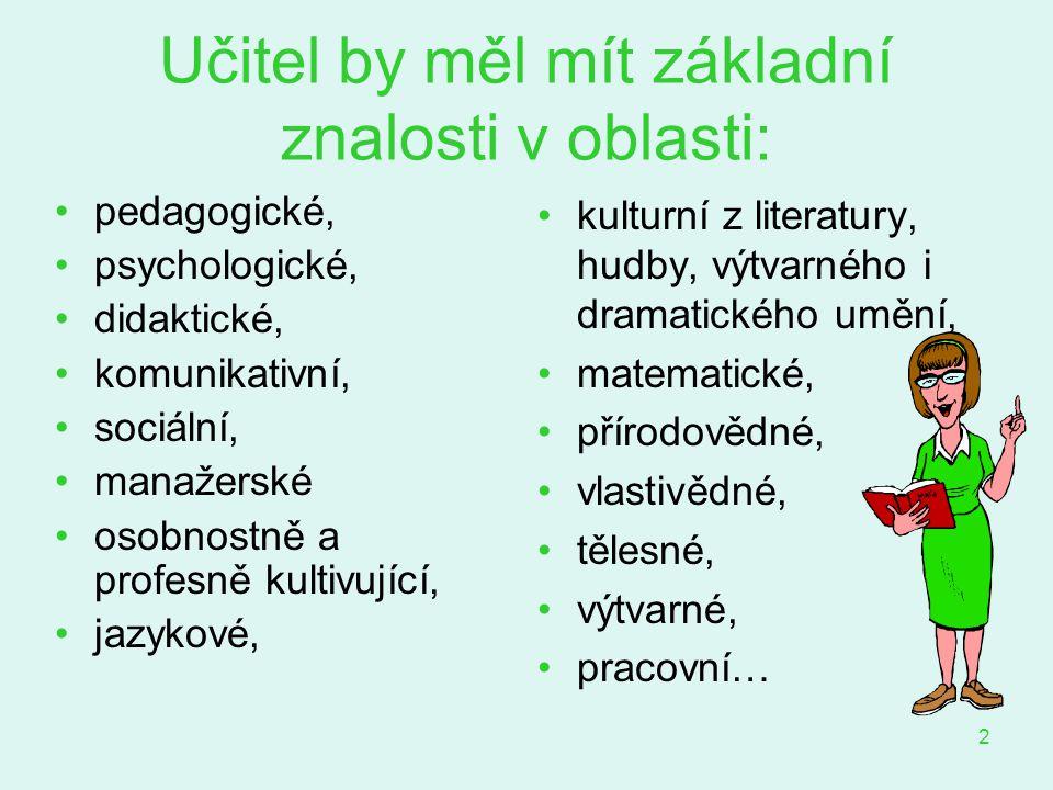 2 Učitel by měl mít základní znalosti v oblasti: pedagogické, psychologické, didaktické, komunikativní, sociální, manažerské osobnostně a profesně kul