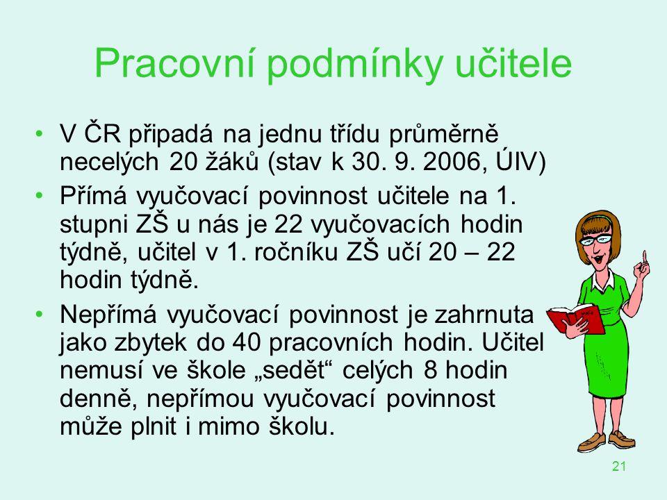 21 Pracovní podmínky učitele V ČR připadá na jednu třídu průměrně necelých 20 žáků (stav k 30. 9. 2006, ÚIV) Přímá vyučovací povinnost učitele na 1. s