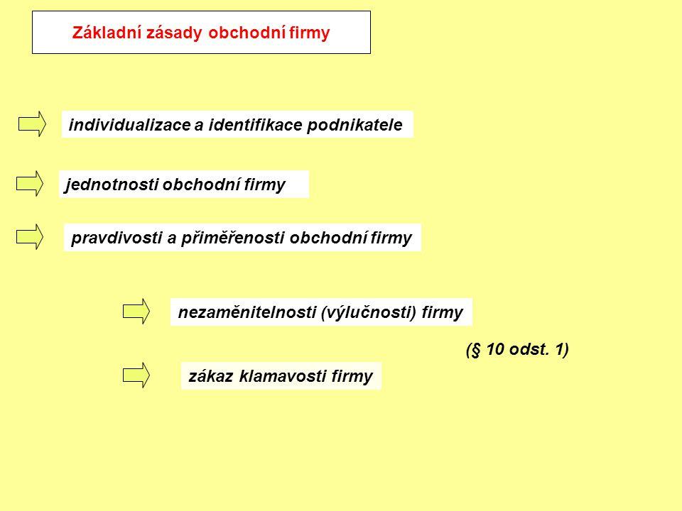 Rozhodnutí Vrchního soudu v Praze č.j.