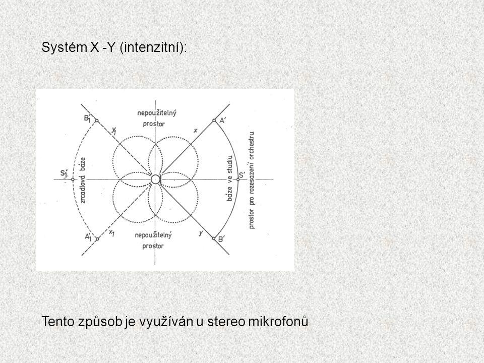 Systém X -Y (intenzitní): Tento způsob je využíván u stereo mikrofonů