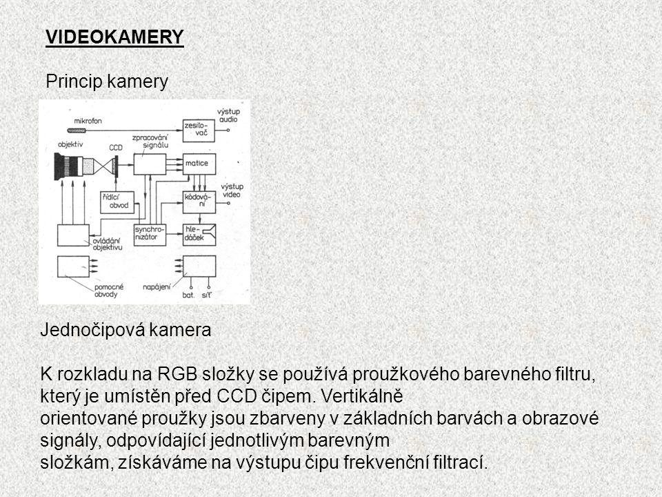 VIDEOKAMERY Princip kamery Jednočipová kamera K rozkladu na RGB složky se používá proužkového barevného filtru, který je umístěn před CCD čipem.
