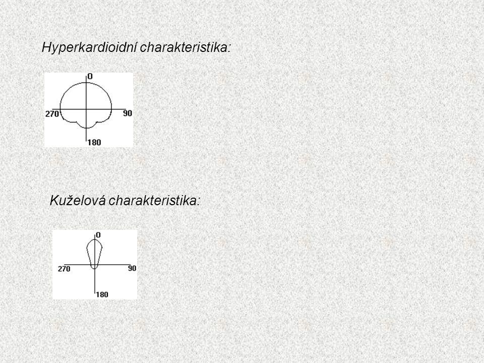Hyperkardioidní charakteristika: Kuželová charakteristika: