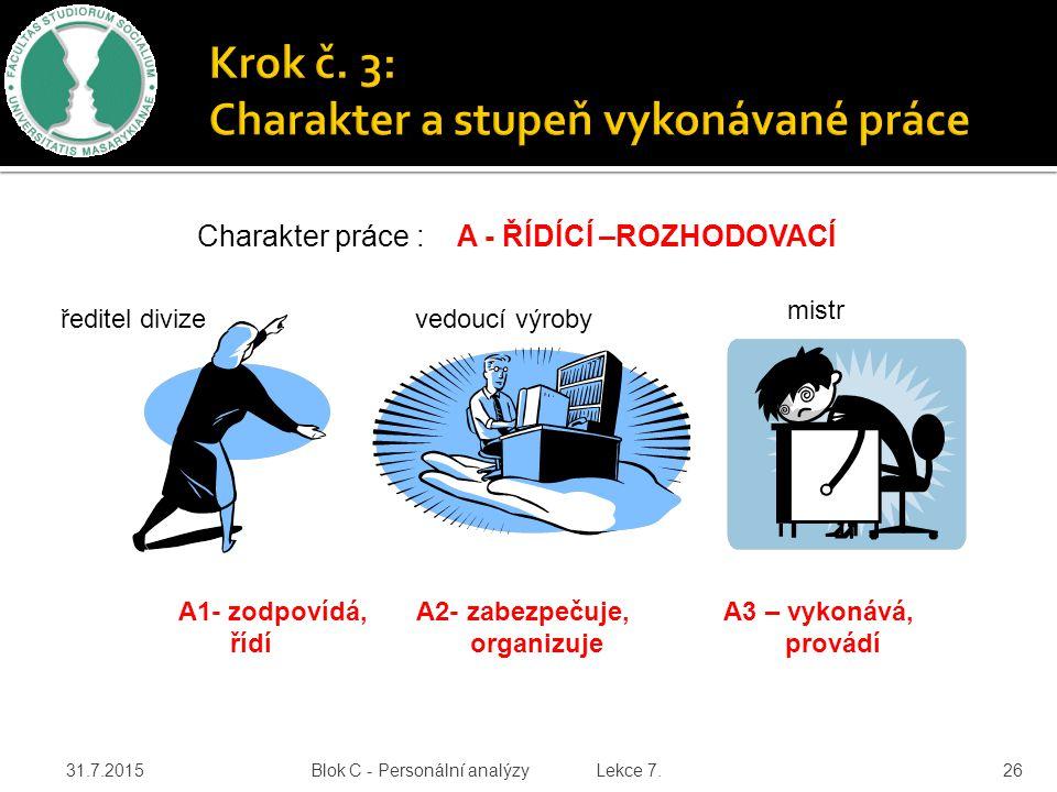 31.7.2015 Blok C - Personální analýzy Lekce 7. 26 Charakter práce : A - ŘÍDÍCÍ –ROZHODOVACÍ A1- zodpovídá, A2- zabezpečuje, A3 – vykonává, řídí organi