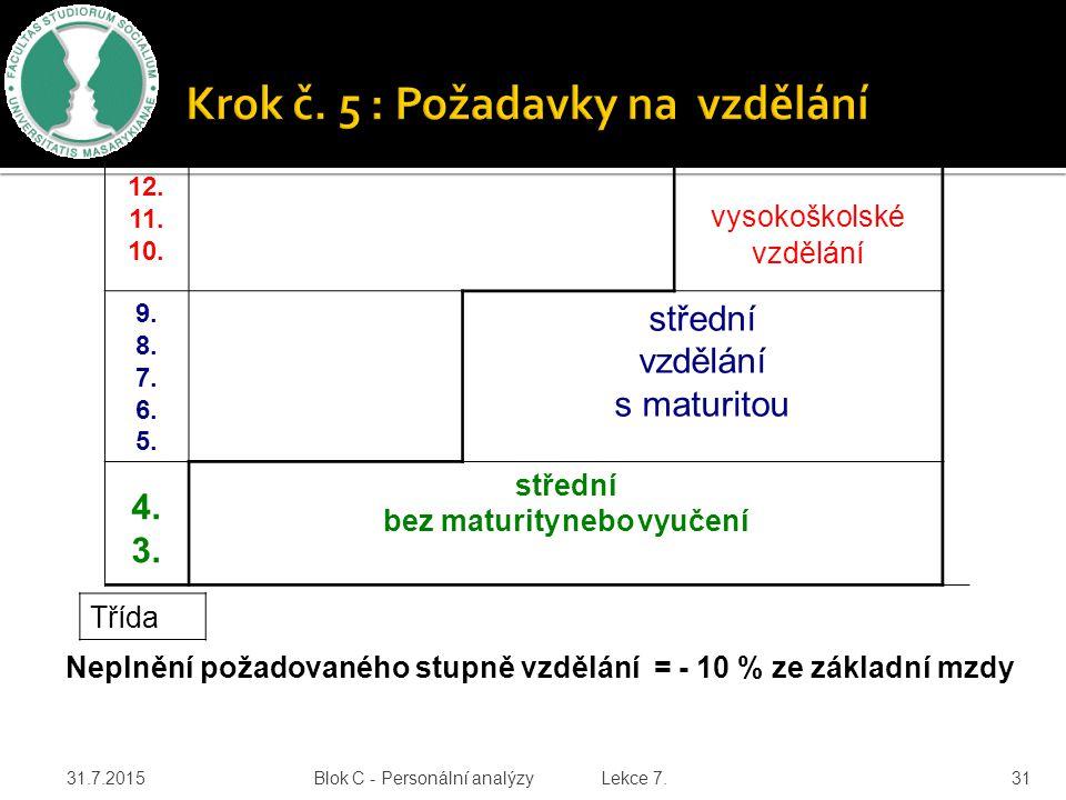 31.7.2015 Blok C - Personální analýzy Lekce 7. 31 12. 11. 10. vysokoškolské vzdělání 9. 8. 7. 6. 5. střední vzdělání s maturitou 4. 3. střední bez mat