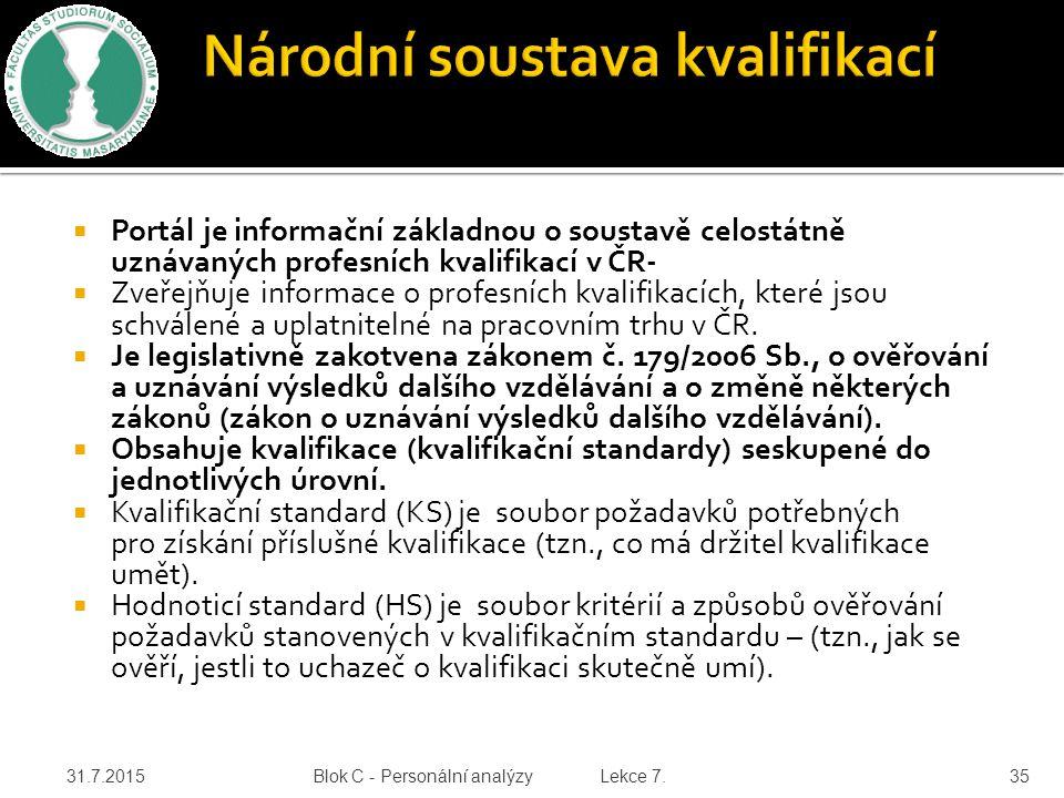  Portál je informační základnou o soustavě celostátně uznávaných profesních kvalifikací v ČR-  Zveřejňuje informace o profesních kvalifikacích, které jsou schválené a uplatnitelné na pracovním trhu v ČR.