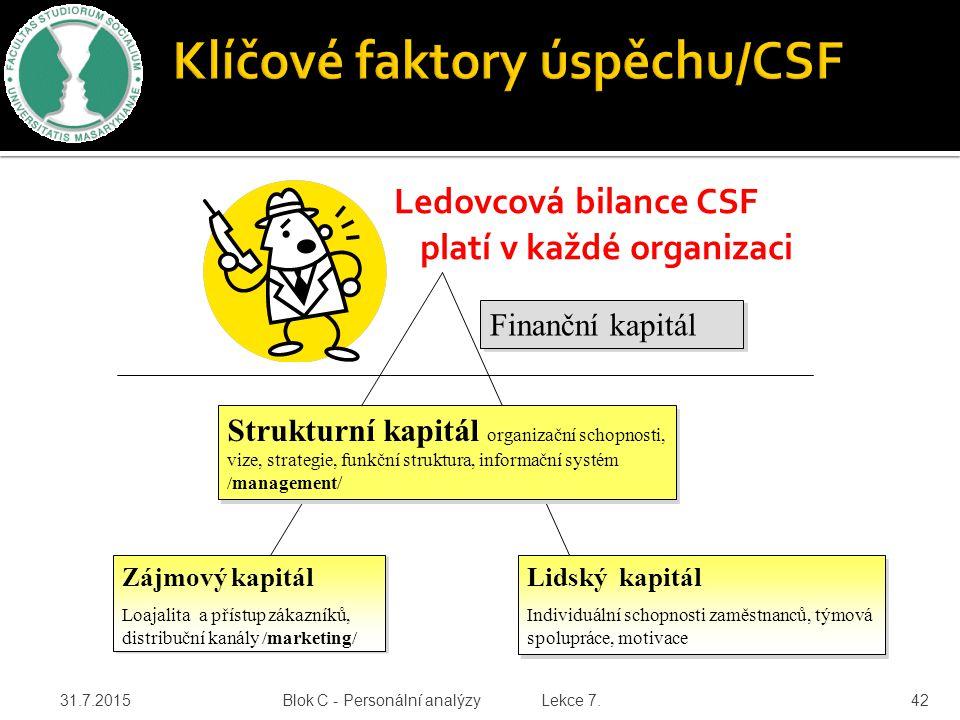 Ledovcová bilance CSF Ledovcová bilance CSF platí v každé organizaci platí v každé organizaci 31.7.2015 Blok C - Personální analýzy Lekce 7. 42 Finanč
