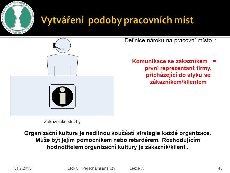 31.7.2015 Blok C - Personální analýzy Lekce 7. 46 Definice nároků na pracovní místo : Komunikace se zákazníkem = první reprezentant firmy, přicházejíc