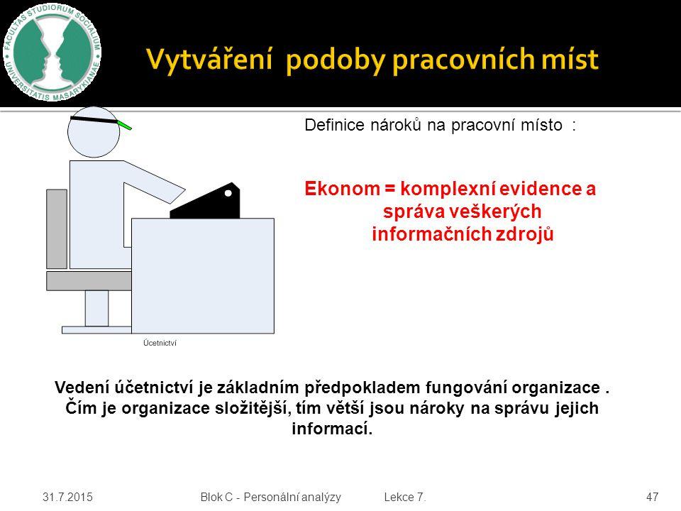 31.7.2015 Blok C - Personální analýzy Lekce 7. 47 Definice nároků na pracovní místo : Ekonom = komplexní evidence a správa veškerých informačních zdro