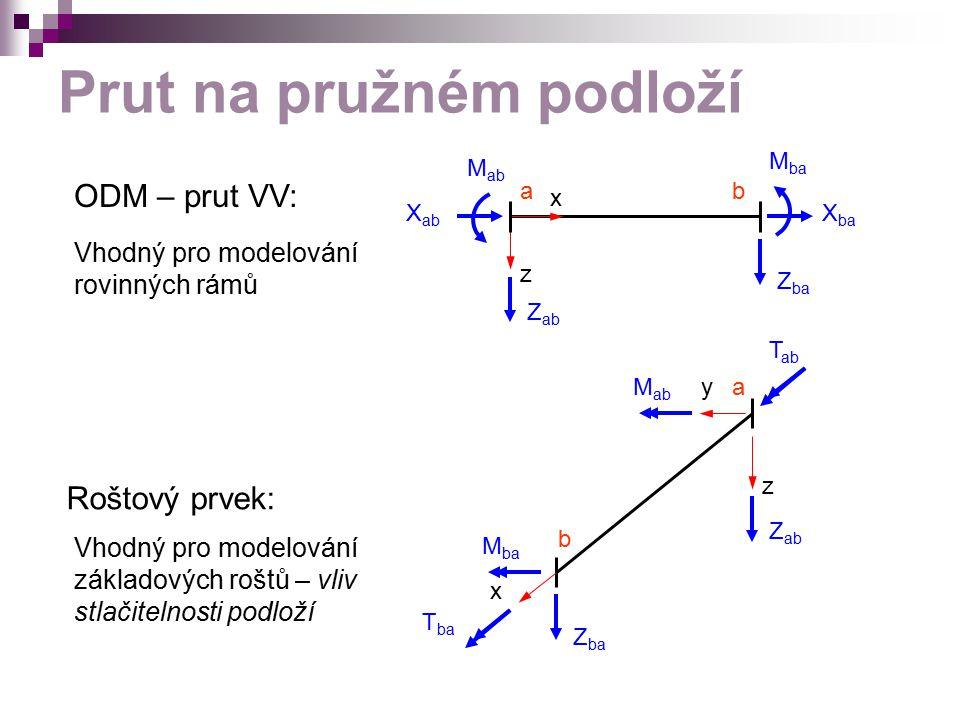 Prut na pružném podloží ODM – prut VV: x z X ab X ba ab Z ab Z ba M ab M ba z y x a b Z ab Z ba M ab M ba T ba T ab Roštový prvek: Vhodný pro modelování rovinných rámů Vhodný pro modelování základových roštů – vliv stlačitelnosti podloží