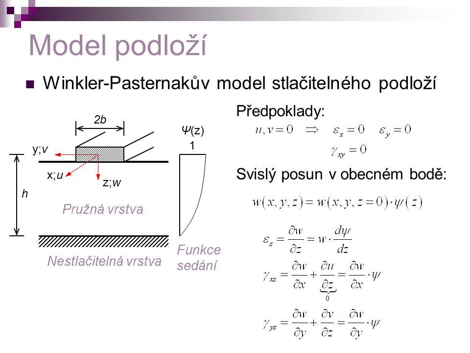 Model podloží Winkler-Pasternakův model stlačitelného podloží Pružná vrstva Nestlačitelná vrstva z;w y;v x;u h 2b 1 Ψ(z) Funkce sedání Předpoklady: Svislý posun v obecném bodě:
